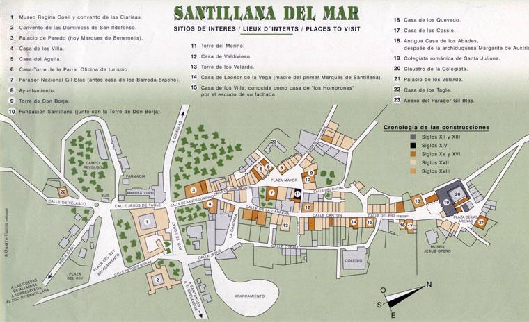 Attractions Of Santillana Del Mar Cantabria